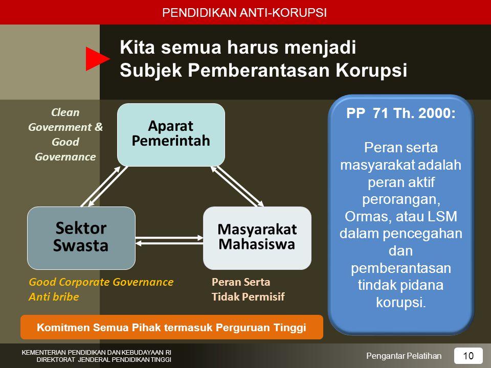 Kita semua harus menjadi Subjek Pemberantasan Korupsi Pengantar Pelatihan KEMENTERIAN PENDIDIKAN DAN KEBUDAYAAN RI DIREKTORAT JENDERAL PENDIDIKAN TING