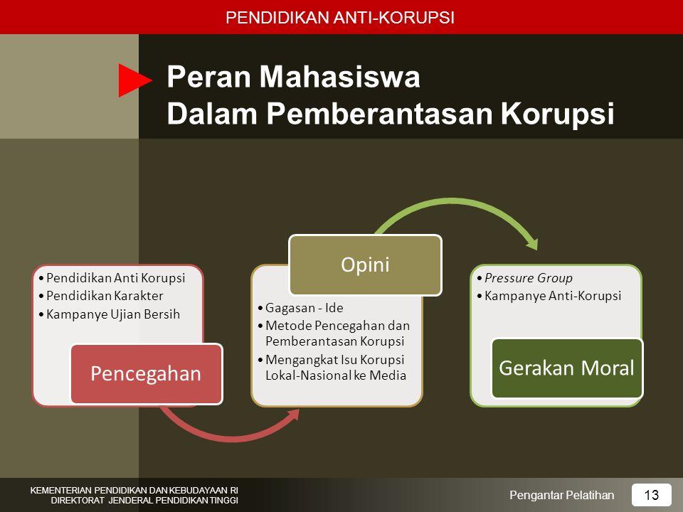 Peran Mahasiswa Dalam Pemberantasan Korupsi Pengantar Pelatihan KEMENTERIAN PENDIDIKAN DAN KEBUDAYAAN RI DIREKTORAT JENDERAL PENDIDIKAN TINGGI 13 Pend