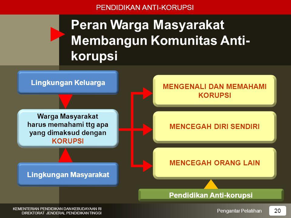 Peran Warga Masyarakat Membangun Komunitas Anti- korupsi Pengantar Pelatihan KEMENTERIAN PENDIDIKAN DAN KEBUDAYAAN RI DIREKTORAT JENDERAL PENDIDIKAN T