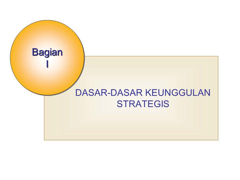 Strategi Kompetitif Lainnya Mengunci pelanggan atau pemasok di dalam (Locking in customers and suplliers).