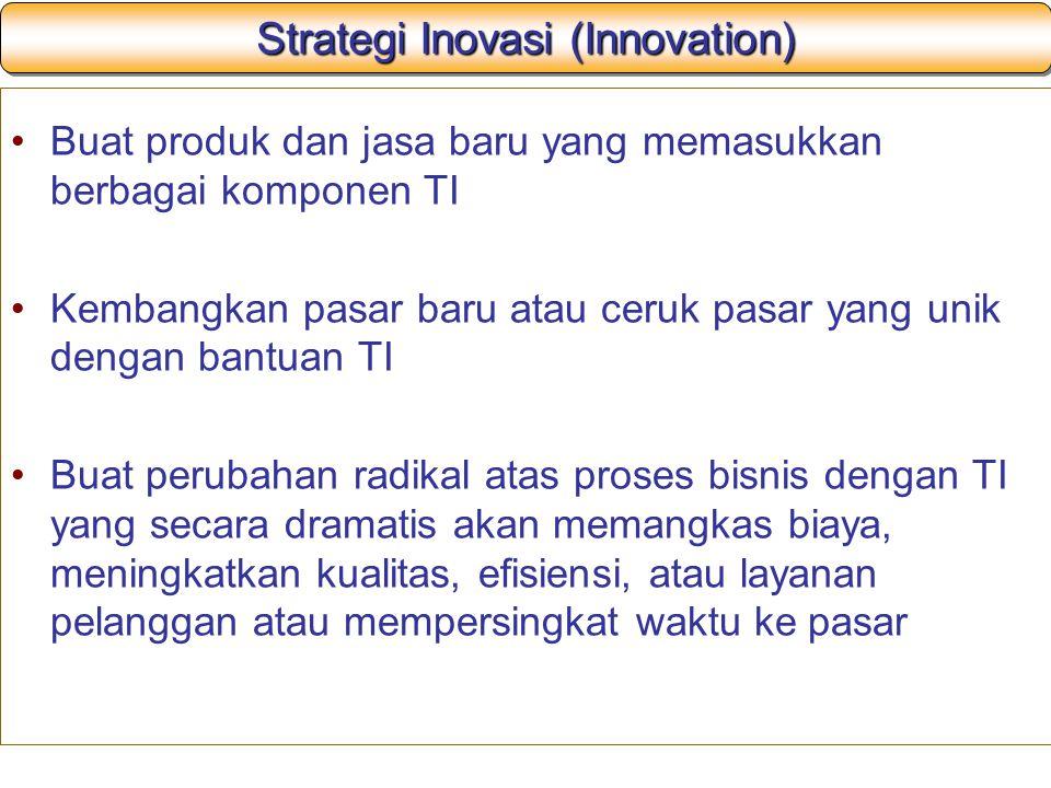 SI dalam Bisnis yang Berfokus pada Pelanggan