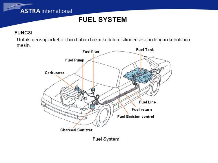 FUEL SYSTEM FUNGSI Untuk mensuplai kebutuhan bahan bakar kedalam silinder sesuai dengan kebutuhan mesin.