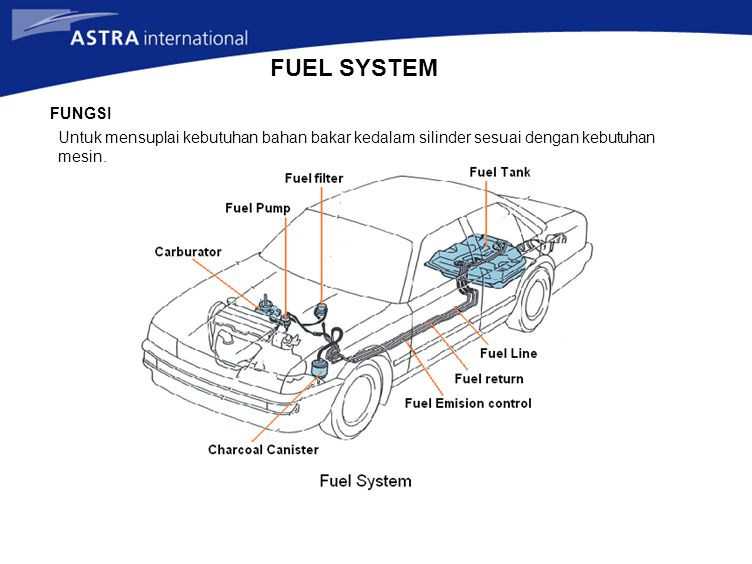 Fuel Tank Tangki bahan bakar terbuat dari pelat besi, dipasangkan dibagian belakang kendaraan untuk menghindari bocor pada saat terjadi tabrakan.