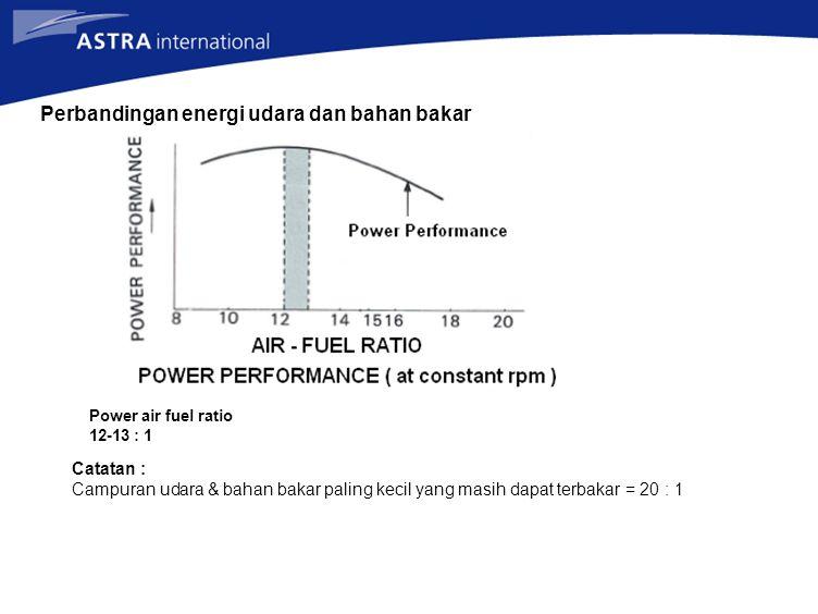 Power air fuel ratio 12-13 : 1 Perbandingan energi udara dan bahan bakar Catatan : Campuran udara & bahan bakar paling kecil yang masih dapat terbakar
