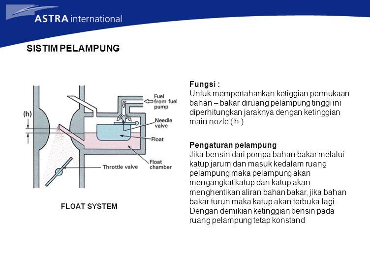 SISTIM PELAMPUNG Fungsi : Untuk mempertahankan ketiggian permukaan bahan – bakar diruang pelampung tinggi ini diperhitungkan jaraknya dengan ketinggia