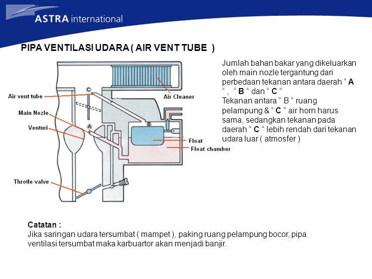 "PIPA VENTILASI UDARA ( AIR VENT TUBE ) Jumlah bahan bakar yang dikeluarkan oleh main nozle tergantung dari perbedaan tekanan antara daerah "" A "", "" B"