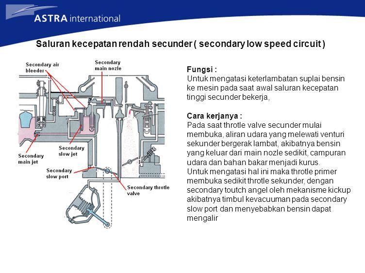 Saluran kecepatan rendah secunder ( secondary low speed circuit ) Fungsi : Untuk mengatasi keterlambatan suplai bensin ke mesin pada saat awal saluran