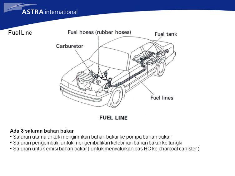 Fuel Line Ada 3 saluran bahan bakar Saluran utama untuk mengirimkan bahan bakar ke pompa bahan bakar Saluran pengembali, untuk mengembalikan kelebihan