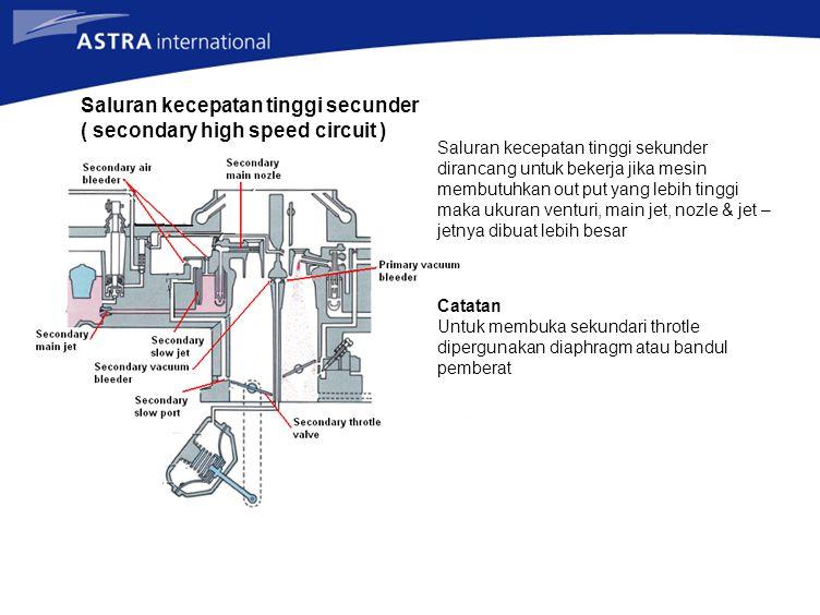 Saluran kecepatan tinggi secunder ( secondary high speed circuit ) Catatan Untuk membuka sekundari throtle dipergunakan diaphragm atau bandul pemberat