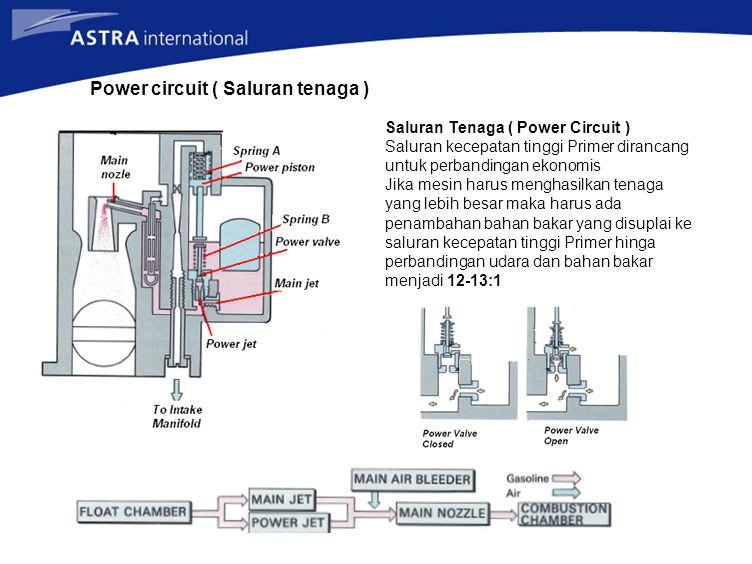 Power circuit ( Saluran tenaga ) Saluran Tenaga ( Power Circuit ) Saluran kecepatan tinggi Primer dirancang untuk perbandingan ekonomis Jika mesin har