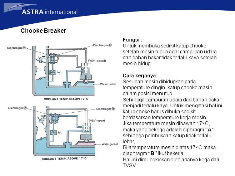 Chooke Breaker Fungsi : Untuk membuka sedikit katup chooke setelah mesin hidup agar campuran udara dan bahan bakar tidak terlalu kaya setelah mesin hi