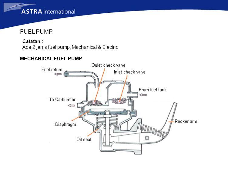 Main jet Fungsi main jet : Untuk membatasi jumlah bahan bakar yang disalurkan oleh kecepatan tinggi primer / sekunder