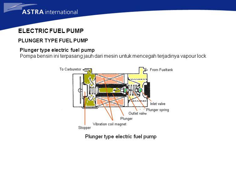 Cara kerjanya : Bila arus listrik mengalir ke coil, maka akan terjadi kemagnetan sehingga plunger akan tertarik dan menekan pegas, inlet valve terbuka dan bensin akan masuk ke ruang A , jika arus listrik terputus, plunger akan kembali ke posisi semula karena adanya dorongan pegas pembalik.