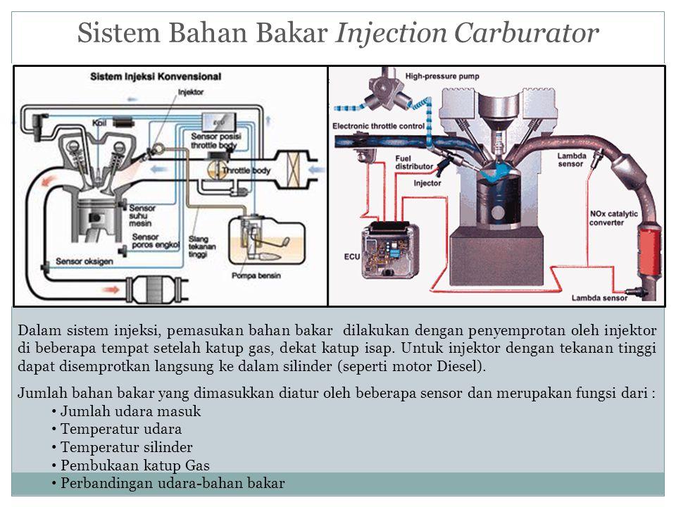 Dalam sistem injeksi, pemasukan bahan bakar dilakukan dengan penyemprotan oleh injektor di beberapa tempat setelah katup gas, dekat katup isap. Untuk