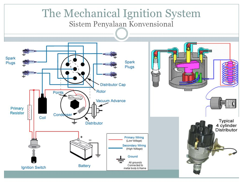 The Mechanical Ignition System Sistem Penyalaan Konvensional