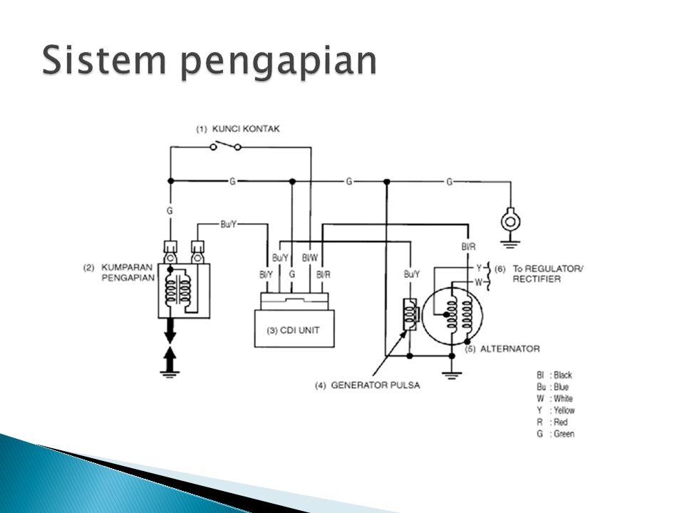  Generator pulsa : untuk pemicu waktu terjadinya penyaluran induksi dari alternator.