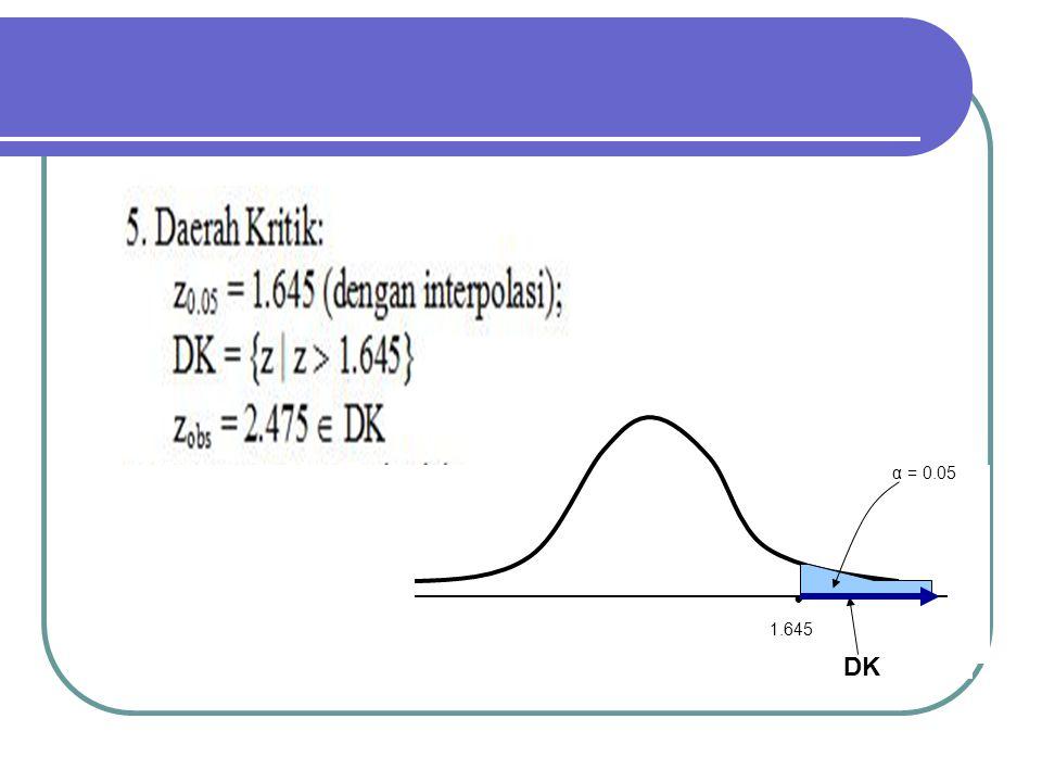 DK α = 0.05 1.645
