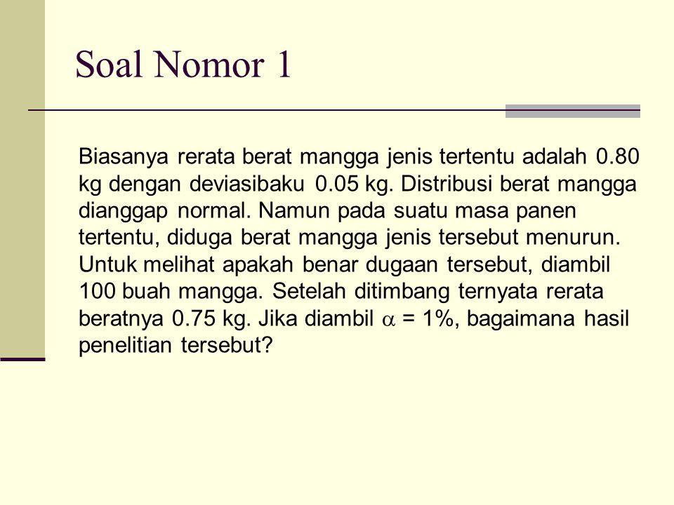 Soal Nomor 1 Biasanya rerata berat mangga jenis tertentu adalah 0.80 kg dengan deviasibaku 0.05 kg. Distribusi berat mangga dianggap normal. Namun pad