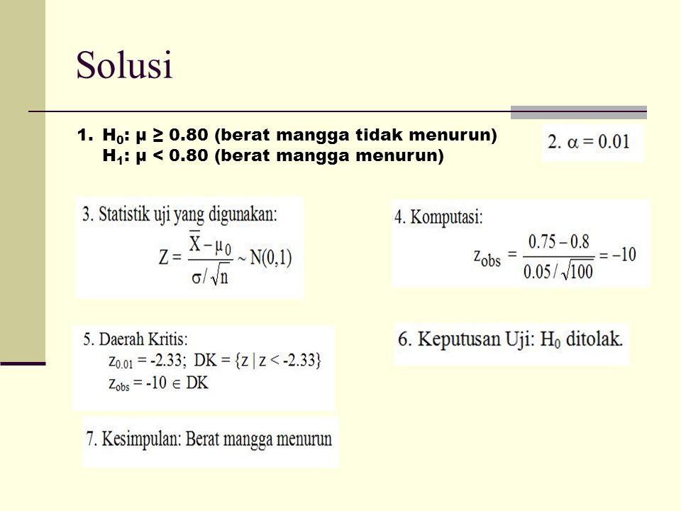 Solusi 1.H 0 : µ ≥ 0.80 (berat mangga tidak menurun) H 1 : µ < 0.80 (berat mangga menurun)