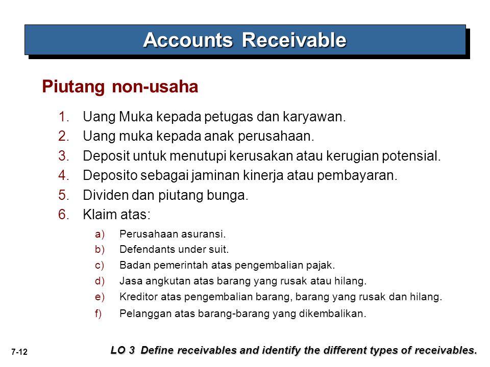 7-12 Piutang non-usaha 1.Uang Muka kepada petugas dan karyawan. 2.Uang muka kepada anak perusahaan. 3.Deposit untuk menutupi kerusakan atau kerugian p