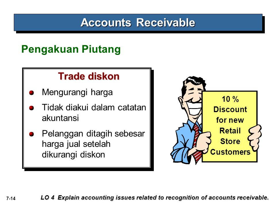 7-14 Accounts Receivable LO 4 Explain accounting issues related to recognition of accounts receivable. Trade diskon Mengurangi harga Tidak diakui dala