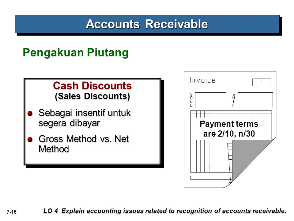 7-15 Accounts Receivable LO 4 Explain accounting issues related to recognition of accounts receivable. Cash Discounts (Sales Discounts) Sebagai insent