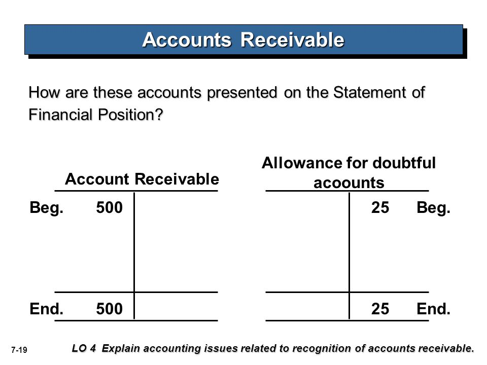 7-19 How are these accounts presented on the Statement of Financial Position? Account Receivable Allowance for doubtful acoounts Beg. 500 25 Beg. End.