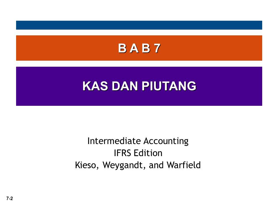 7-23 Accounts Receivable Allowance for Doubtful Accounts Beg.