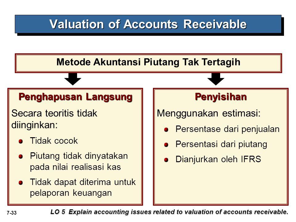 7-33 LO 5 Explain accounting issues related to valuation of accounts receivable. Penyisihan Menggunakan estimasi: Persentase dari penjualan Persentasi