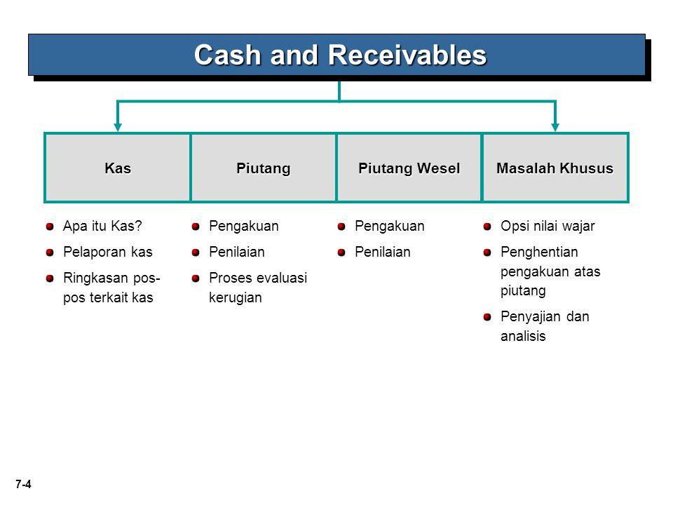 7-65 Factor merupakan perusahaan keuangan atau bank yang membeli piutang dari perusahaan untuk mendapatkan fee.
