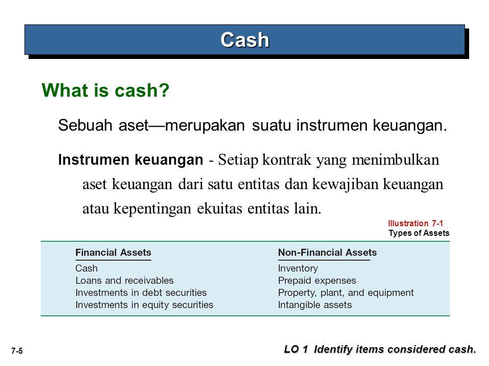 7-5 Sebuah aset—merupakan suatu instrumen keuangan. Instrumen keuangan - Setiap kontrak yang menimbulkan aset keuangan dari satu entitas dan kewajiban