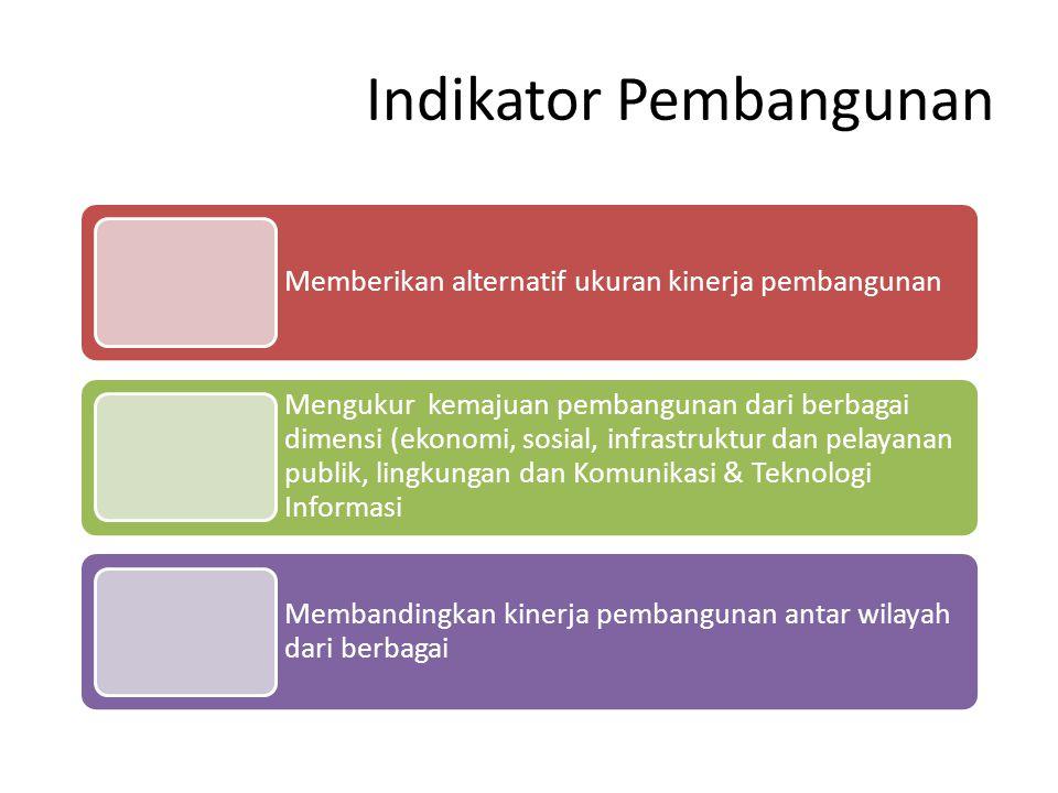 Indikator Pembangunan Memberikan alternatif ukuran kinerja pembangunan Mengukur kemajuan pembangunan dari berbagai dimensi (ekonomi, sosial, infrastru