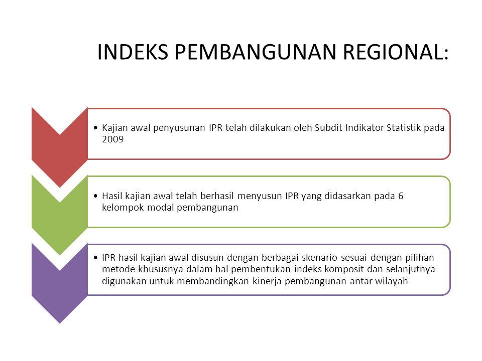 INDEKS PEMBANGUNAN REGIONAL : Kajian awal penyusunan IPR telah dilakukan oleh Subdit Indikator Statistik pada 2009 Hasil kajian awal telah berhasil me