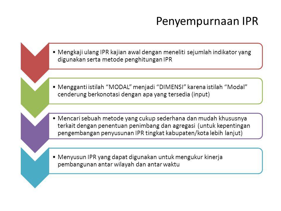 """Penyempurnaan IPR Mengkaji ulang IPR kajian awal dengan meneliti sejumlah indikator yang digunakan serta metode penghitungan IPR Mengganti istilah """"MO"""