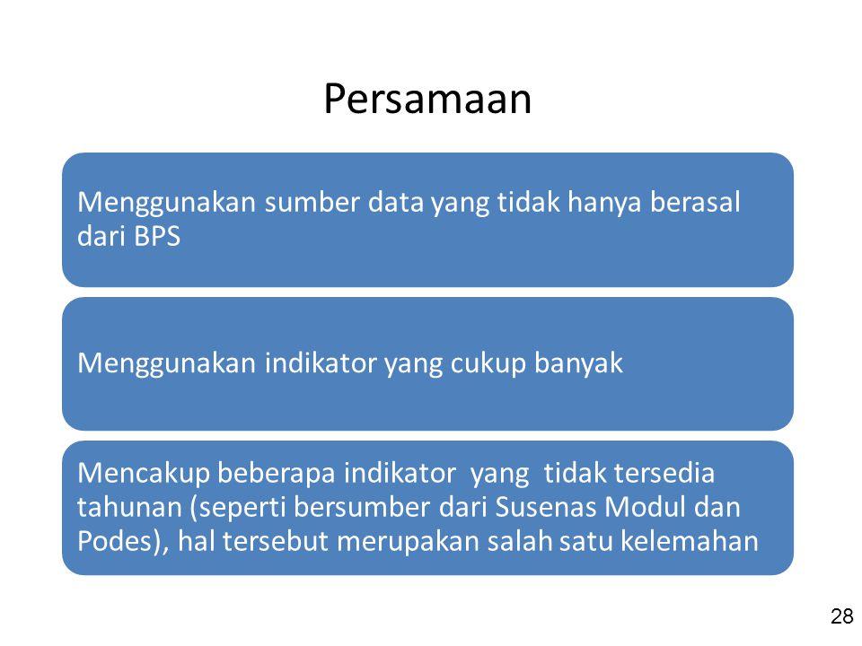 Menggunakan sumber data yang tidak hanya berasal dari BPS Menggunakan indikator yang cukup banyak Mencakup beberapa indikator yang tidak tersedia tahu