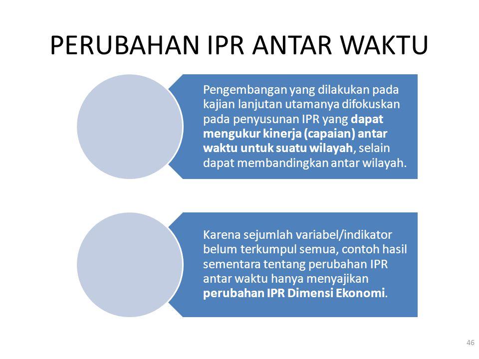 PERUBAHAN IPR ANTAR WAKTU 46 Pengembangan yang dilakukan pada kajian lanjutan utamanya difokuskan pada penyusunan IPR yang dapat mengukur kinerja (cap