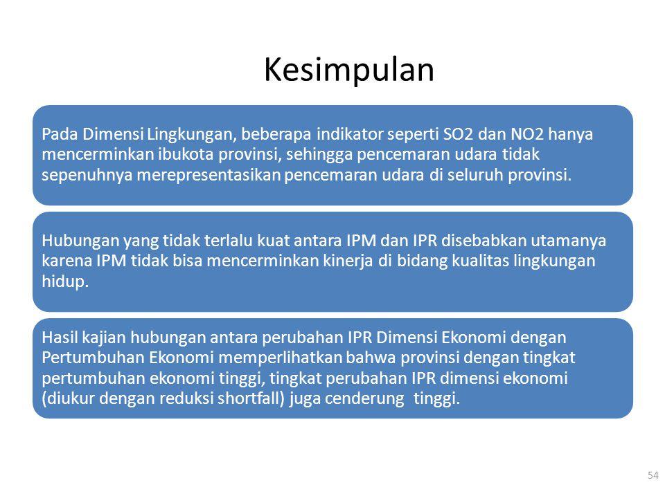 Kesimpulan 54 Pada Dimensi Lingkungan, beberapa indikator seperti SO2 dan NO2 hanya mencerminkan ibukota provinsi, sehingga pencemaran udara tidak sep