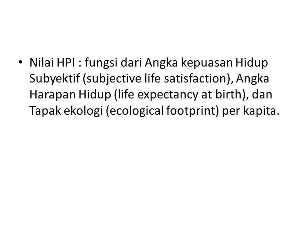 Nilai HPI : fungsi dari Angka kepuasan Hidup Subyektif (subjective life satisfaction), Angka Harapan Hidup (life expectancy at birth), dan Tapak ekolo