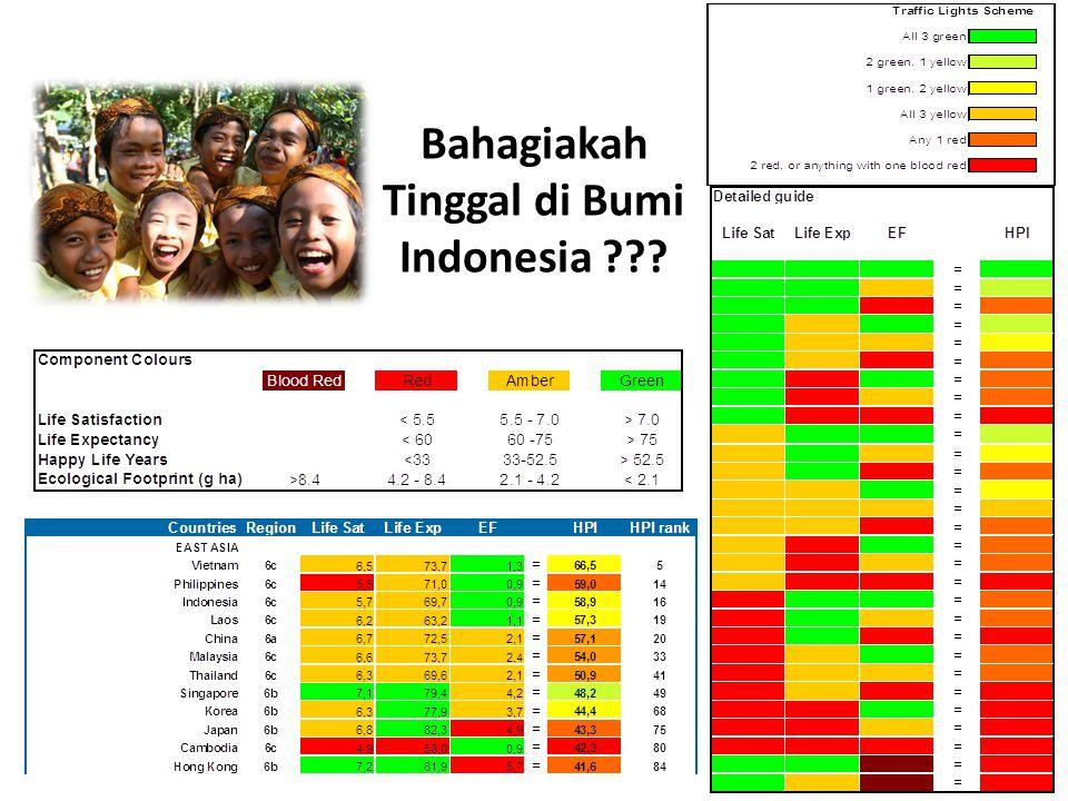 Bahagiakah Tinggal di Bumi Indonesia ???