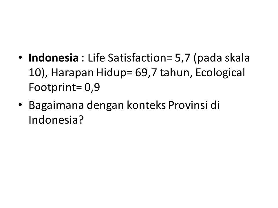 Indonesia : Life Satisfaction= 5,7 (pada skala 10), Harapan Hidup= 69,7 tahun, Ecological Footprint= 0,9 Bagaimana dengan konteks Provinsi di Indonesi