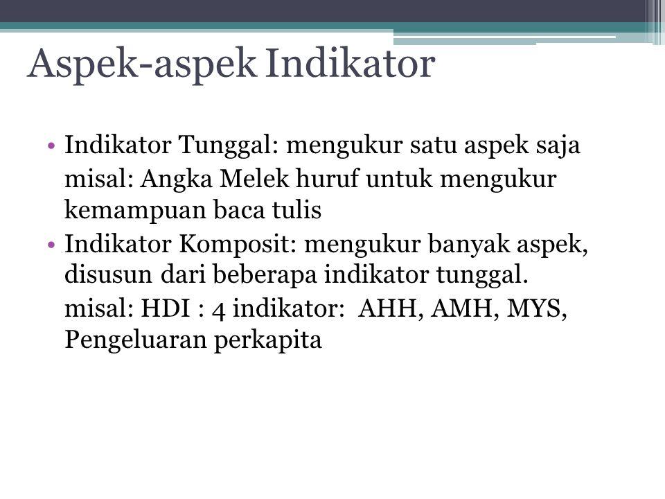 Aspek-aspek Indikator Indikator Tunggal: mengukur satu aspek saja misal: Angka Melek huruf untuk mengukur kemampuan baca tulis Indikator Komposit: men
