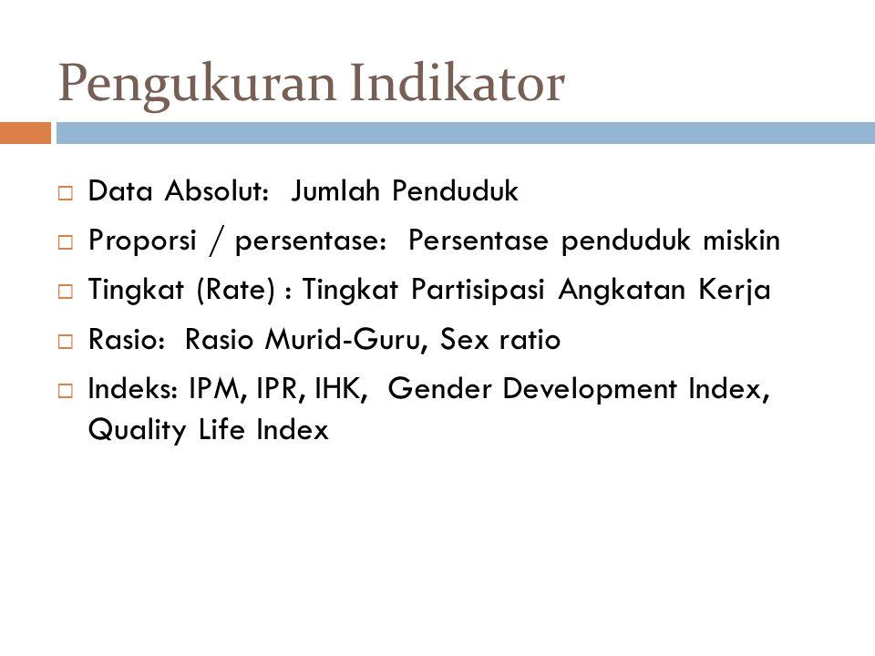 Pengukuran Indikator 9  Data Absolut: Jumlah Penduduk  Proporsi / persentase: Persentase penduduk miskin  Tingkat (Rate) : Tingkat Partisipasi Angk