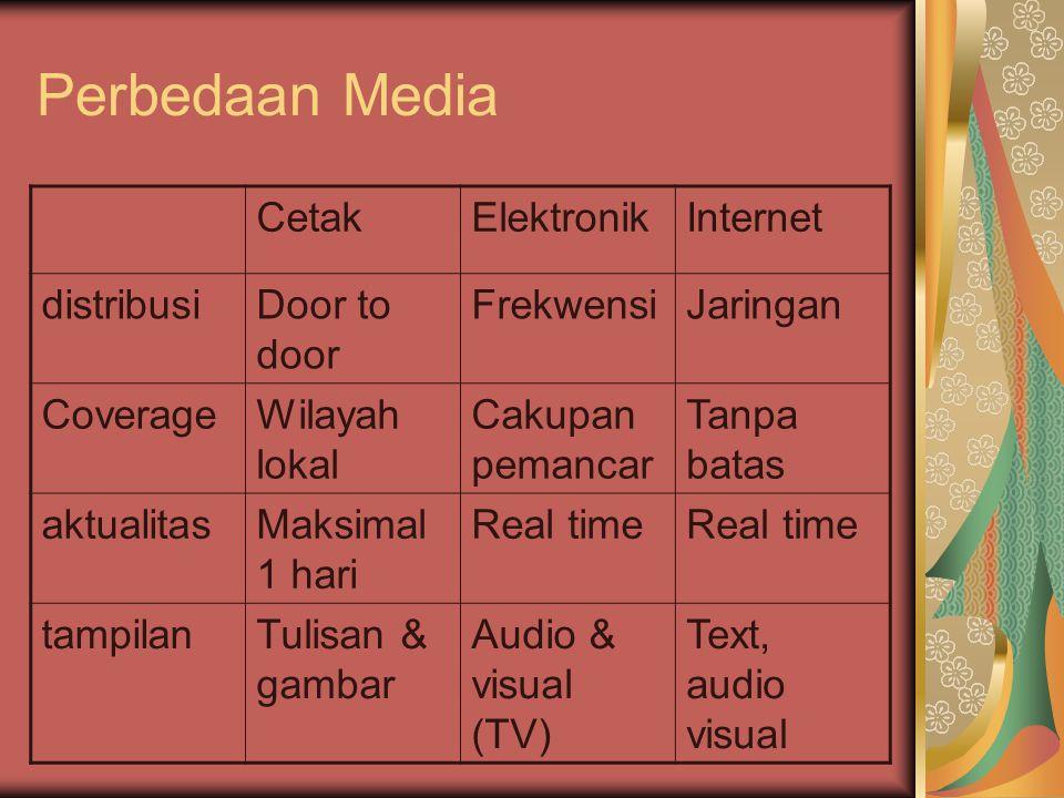 Perbedaan Media CetakElektronikInternet distribusiDoor to door FrekwensiJaringan CoverageWilayah lokal Cakupan pemancar Tanpa batas aktualitasMaksimal 1 hari Real time tampilanTulisan & gambar Audio & visual (TV) Text, audio visual