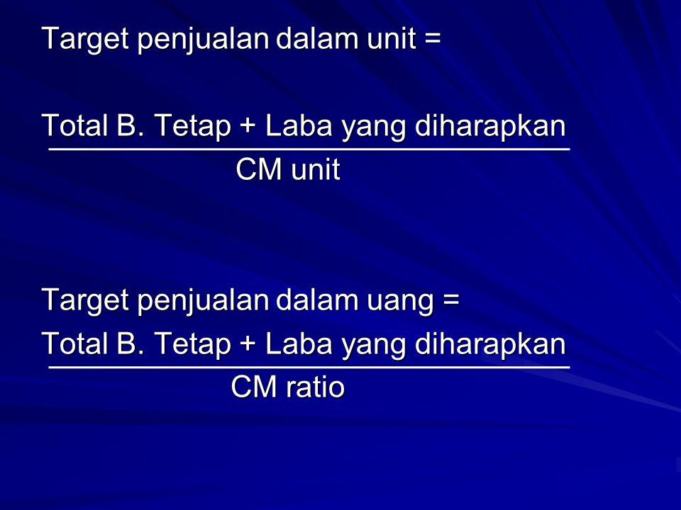Target penjualan dalam unit = Total B. Tetap + Laba yang diharapkan CM unit Target penjualan dalam uang = Total B. Tetap + Laba yang diharapkan CM rat