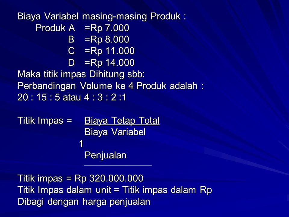 Biaya Variabel masing-masing Produk : Produk A=Rp 7.000 B=Rp 8.000 C=Rp 11.000 D=Rp 14.000 Maka titik impas Dihitung sbb: Perbandingan Volume ke 4 Pro