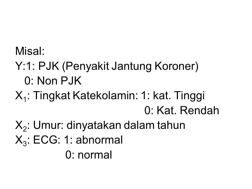 Misal: Y:1: PJK (Penyakit Jantung Koroner) 0: Non PJK X 1 : Tingkat Katekolamin: 1: kat.