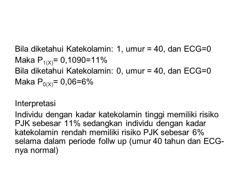 Bila diketahui Katekolamin: 1, umur = 40, dan ECG=0 Maka P 1(X) = 0,1090=11% Bila diketahui Katekolamin: 0, umur = 40, dan ECG=0 Maka P 0(X) = 0,06=6% Interpretasi Individu dengan kadar katekolamin tinggi memiliki risiko PJK sebesar 11% sedangkan individu dengan kadar katekolamin rendah memiliki risiko PJK sebesar 6% selama dalam periode follw up (umur 40 tahun dan ECG- nya normal)
