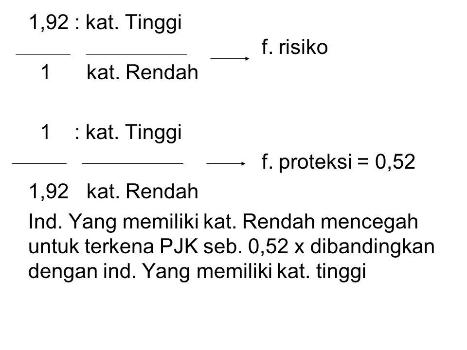 1,92 : kat.Tinggi f. risiko 1 kat. Rendah 1 : kat.