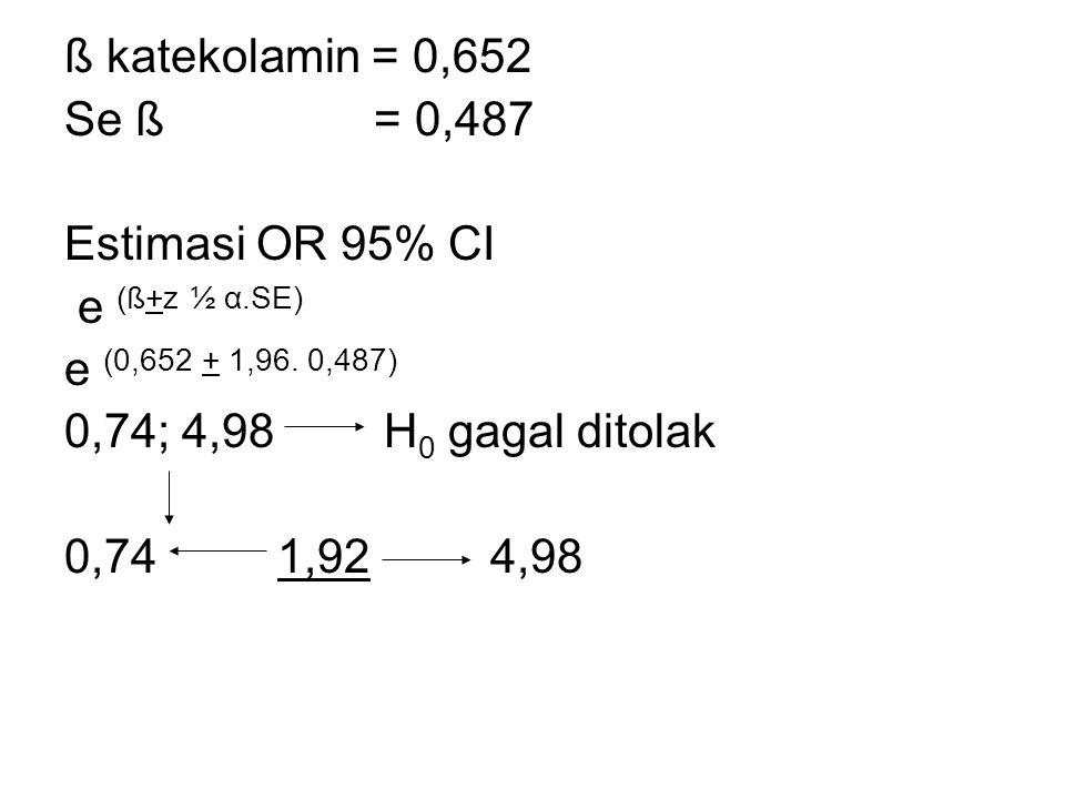 ß katekolamin = 0,652 Se ß = 0,487 Estimasi OR 95% CI e (ß+z ½ α.SE) e (0,652 + 1,96.