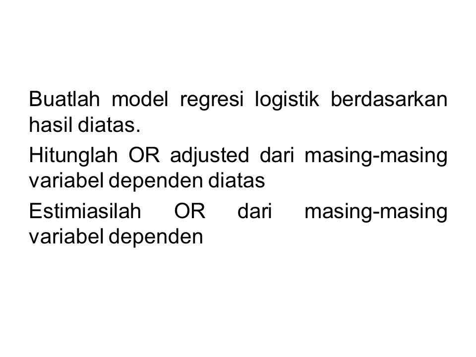 Buatlah model regresi logistik berdasarkan hasil diatas.